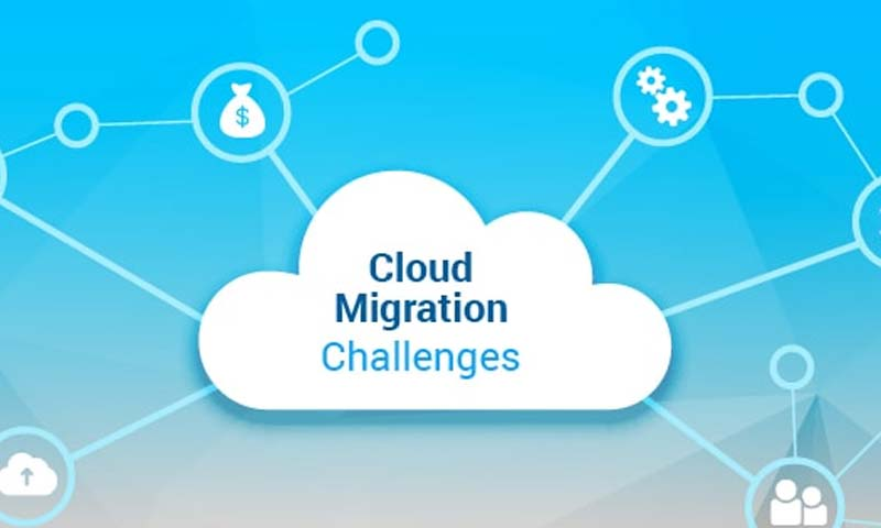 cloud migration challenges