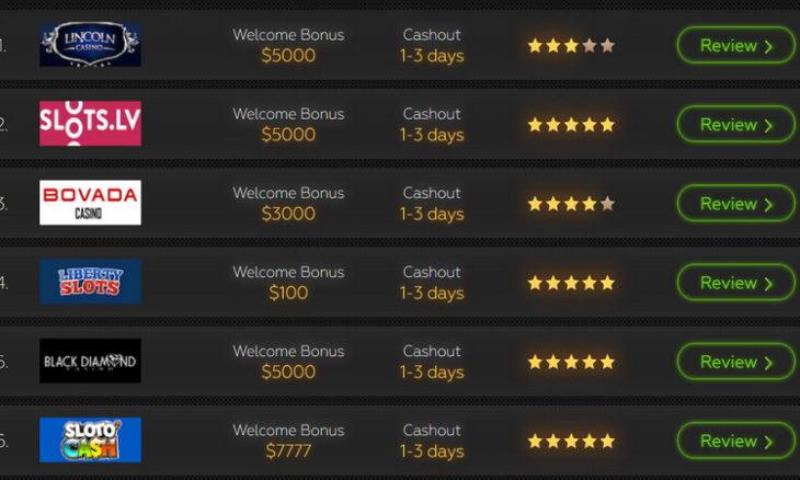 virtual gambling online
