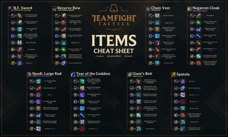 teamfight tactics guide