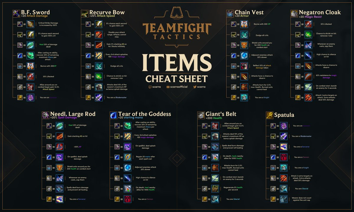 teamfight tactics guide
