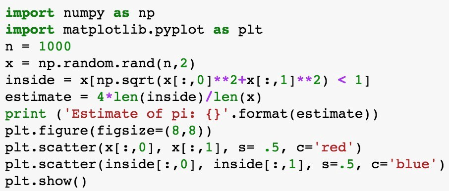estimate of pi_Python script