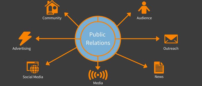 public relations content