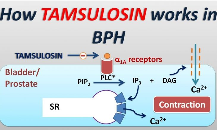 tamsulosin side effects