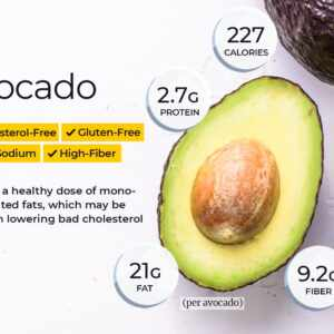 how many calories in an avocado
