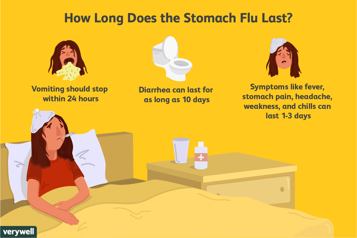 how long does stomach flu last