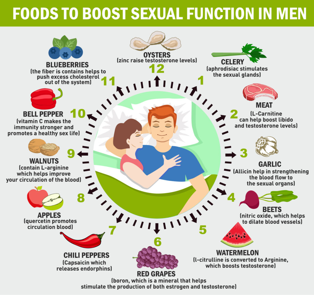 foods that boost testosterone - foods that boost testosterone