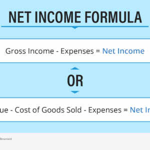 how to find net income