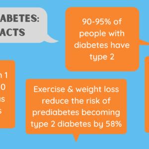type 1 vs type 2 diabetes